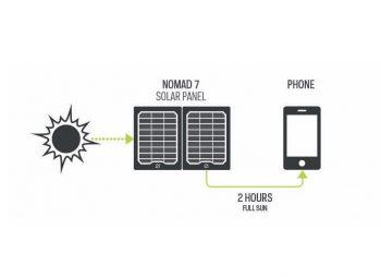 Pannello Solare Portatile Goal Zero Nomad 7